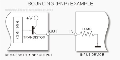 sourcing_pnp.jpg