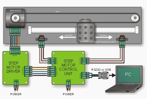 [Indice visual] Mis proyectos de electrónica