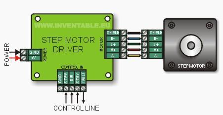accionamiento-con-motor-step-potencia.jpg