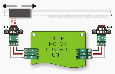 accionamiento-con-motor-step-sensores.jpg