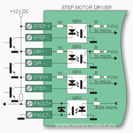 Proyectar una plataforma móvil con un motor step