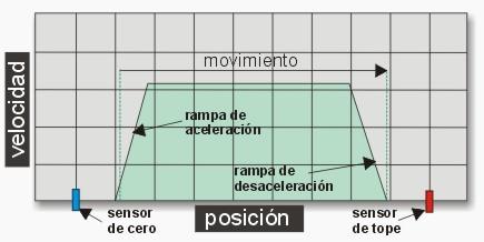 curva-motor-step.jpg