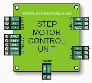 tarjeta-de-control-diagramma.jpg