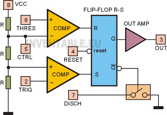 Diagrama interno del circuito inetgrado 555.