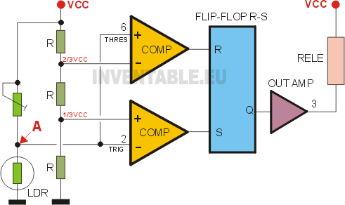 Diagrama simplificado del 555 con la fotocélula.
