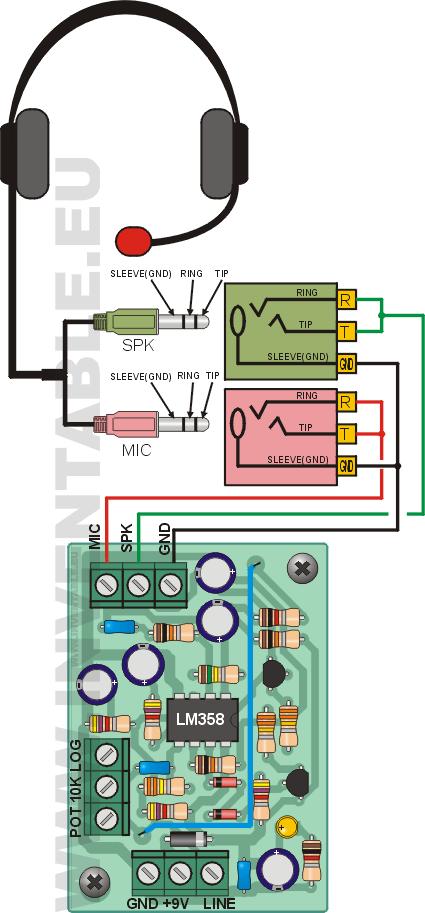 Detalle de la conexión en auriculares con jacks separados.