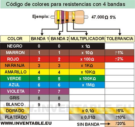 Tabla de conversion metrica