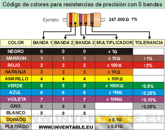 resistor_color_5band.png