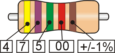 resistor color bands example