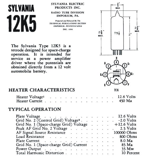 Hoja del fabricante de la válvula 12K5.