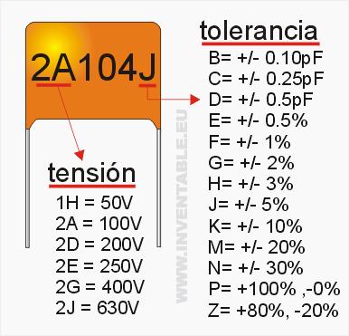 Tolerancias y tensiones de trabajo de un capacitor