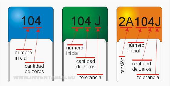 Tipos de codificación de los capacitores