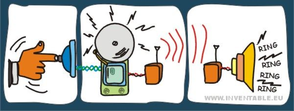 Diagrama del proyecto del repetidor de timbre