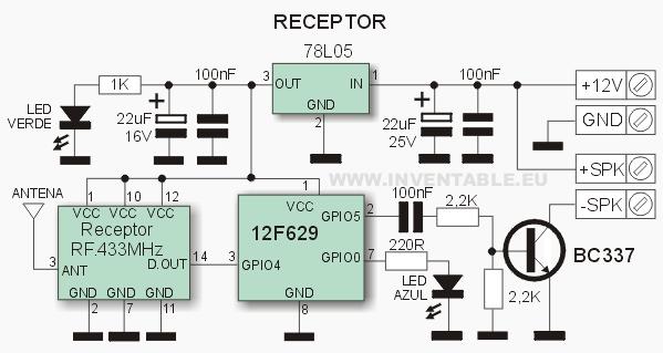 Circuito del receptor