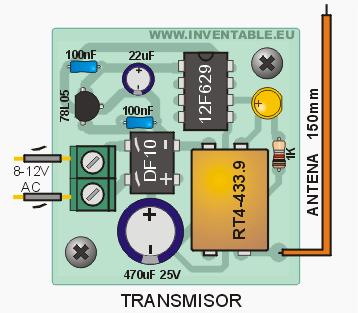 Diseño pictórico del transmisor