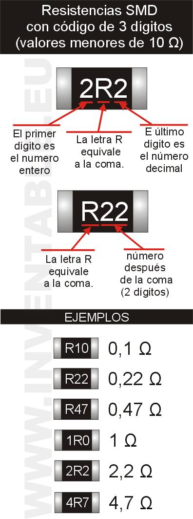 Res_SMD_Codigos_3_digitos_menor10.PNG