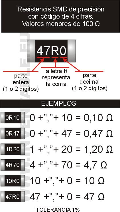 Res_SMD_Codigos_4_digitos_menor_100.PNG