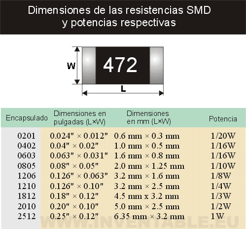 Res_SMD_Dimensiones.png
