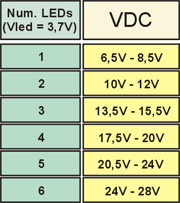 tabla_cantidad_leds.png