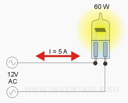 Ejemplo de bombilla eléctrica de 60W alimentada con 12V AC.