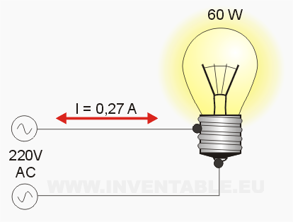 Ejemplo de bombilla eléctrica de 60W alimentada con 220V AC.