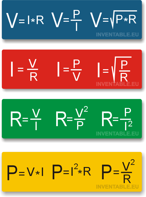 Todas las fórmulas de la Ley de Ohm