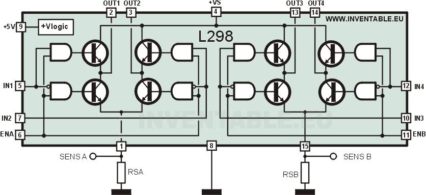 Diagrama interno del circuito integrado L298