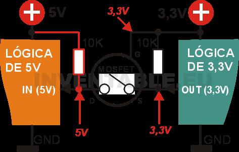 Lógica de 3,3V como salida y a nivel alto: el mosfet no conduce y la entrada de 5V está a positivo (5V) gracias a la resistencia de pull up de 10K (en rojo)