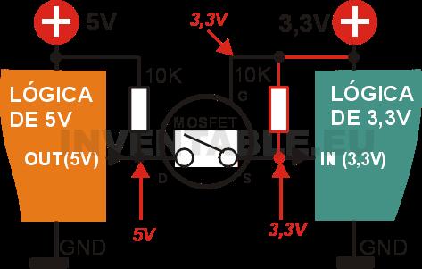 Lógica de 5V como salida y a nivel alto: el mosfet no conduce y la entrada de 3,3V está a positivo (3,3V) gracias a la resistencia de pull up de 10K (en rojo).