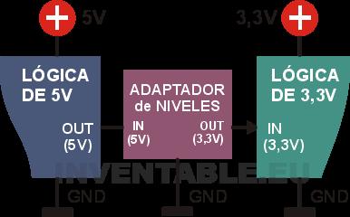 Conexión de un adaptador de niveles de 5V a 3,3V.