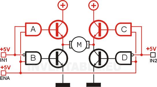 Puente H con todas las entradas de control a positivo (motor frenado)