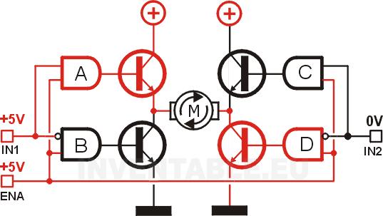 Puente H con las entradas de control IN1 y ENA a positivo (giro del motor orario)