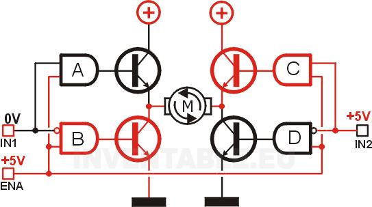 Puente H con las entradas de control IN2 y ENA a positivo (giro del motor anti-orario)