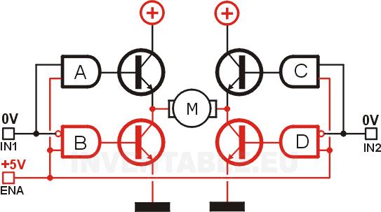 Puente H con solo la entrada de control ENA a positivo (motor frenado)