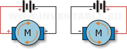 Giro orario o anti-orario de un motor DC según la polaridad de la alimentación.