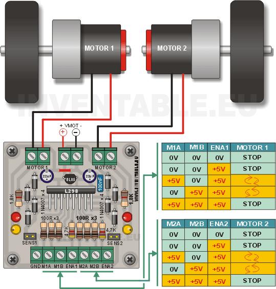 Conexiones y tabla de verdad del driver con L298, versión completa.