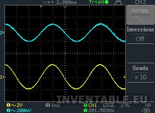 Forma de onda correcta (sin recortes) después de regular el preset correctamente (forma de onda amarilla).