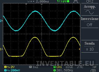 Recorte negativo de una señal muy amplia antes de regular el preset correctamente (forma de onda amarilla).