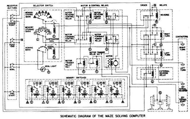 Richard A. Wallace's maze solving computer (1952)