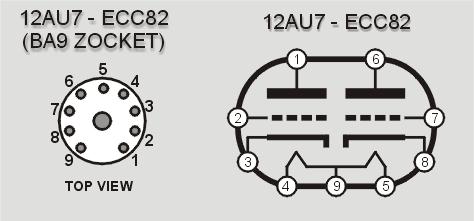 Conexiones de la válvula 12AU7 / ECC82.