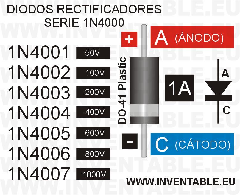 Los diodos de las series 1N4000 y 1N5400 | Inventable eu