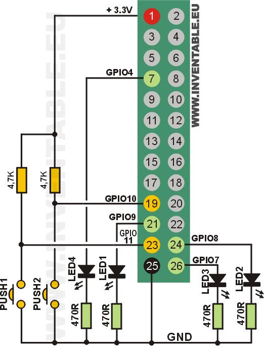 Circuito con los leds y los pulsadores conectados a la Raspberry PI.