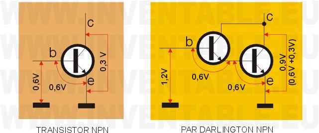 Caídas de tensión de un par Darlington comparadas con un transistor NPN común.