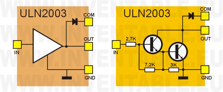 Circuito interno de uno de los drivers del ULN2003.