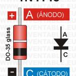 Polaridad y símbolo gráfico del 1N4148.