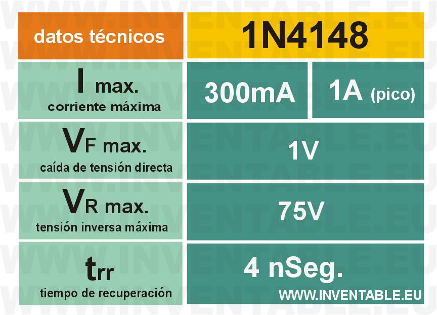 Datos técnicos del 1N4148.