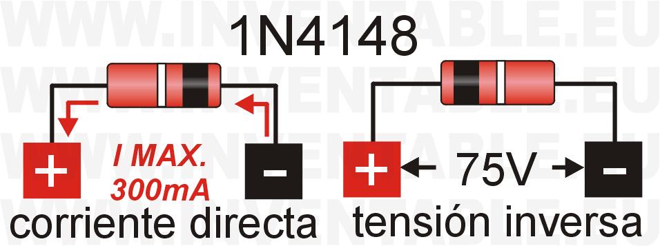 Tensión inversa y corriente direct máxima del 1N4148.