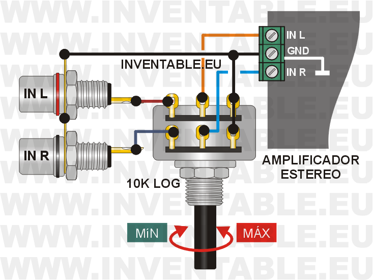 Potenciómetro para controlar el volumen a la entrada de un amplificador estéreo.