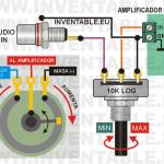 Potenciómetro para controlar el volumen a la entrada de un amplificador monofónico.