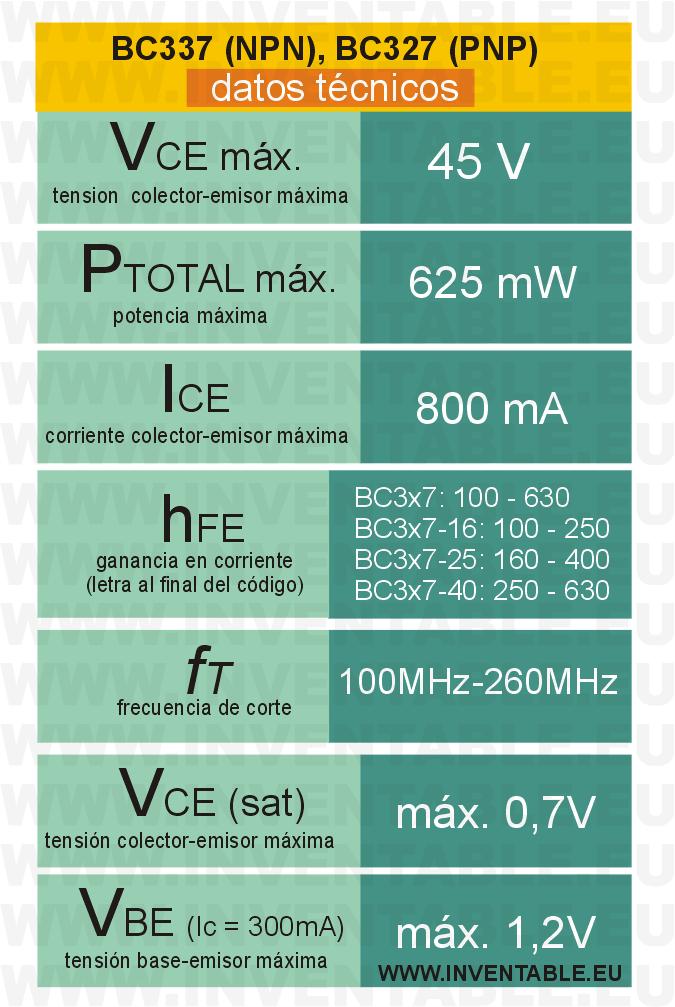 Datos técnicos de los BC327 y BC337.